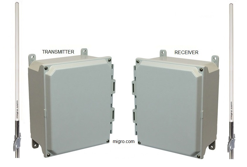 Industrial wireless i/o modules Pump Control